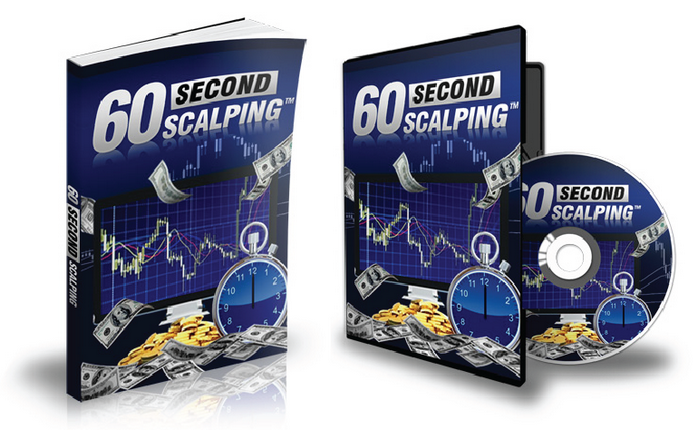 60 Sec Scalping-Pip Extraction Perfection