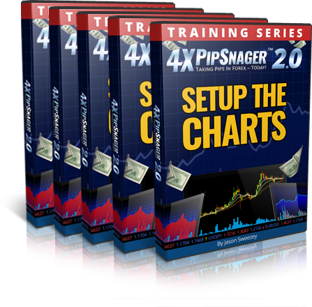 5 Steps Blueprint Checklist – The Key To Unlimited Profits in Forex